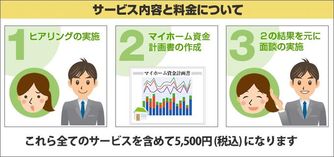 top_figure05